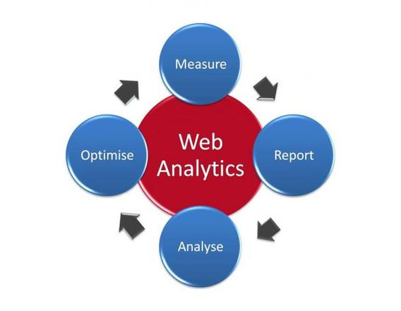 Web Analytics Tutorial, Web Analytics Course